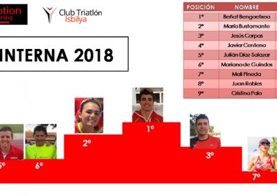 Liga interna18